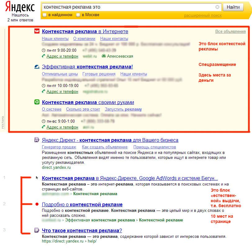 Контекстная реклама для юкоза бесплатная реклама в интернете продажа товара